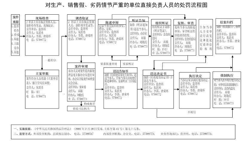 电路 电路图 电子 原理图 817_503