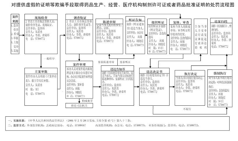 电路 电路图 电子 原理图 817_487